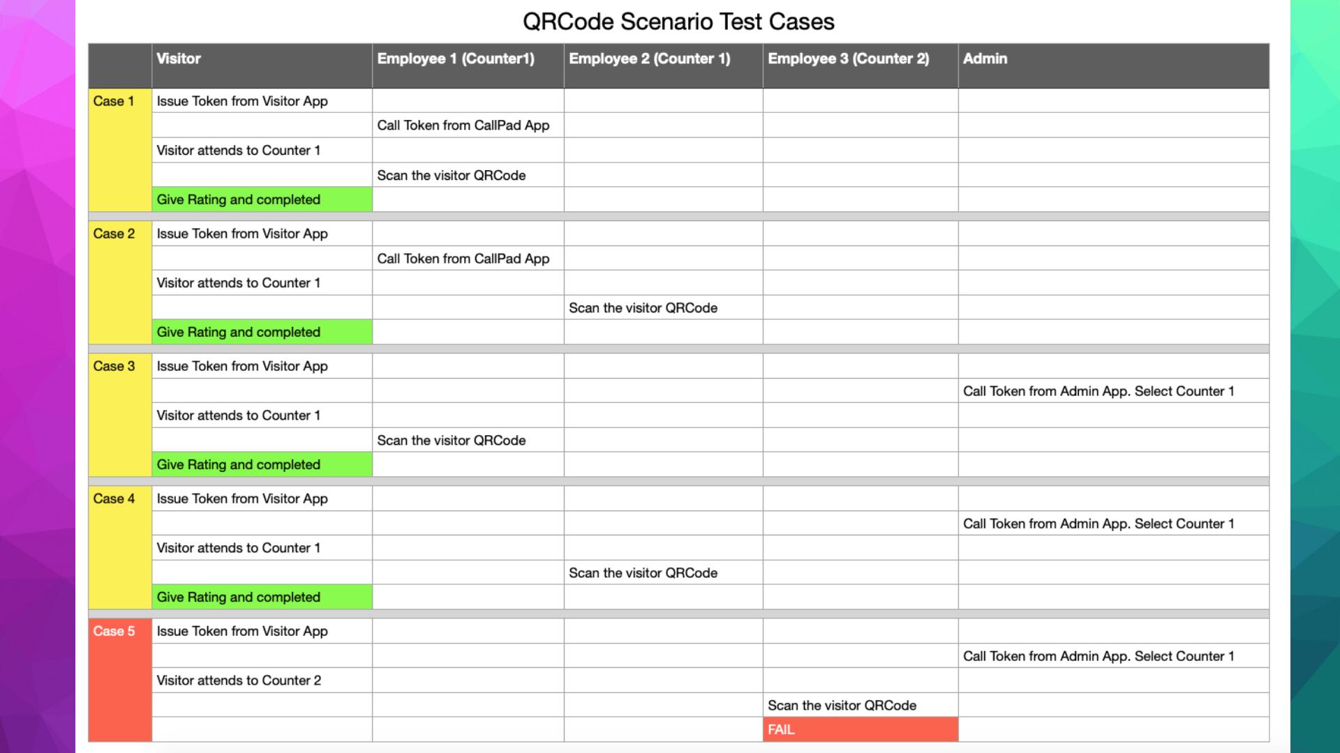 paperlessqms_scan_qrcode_scenario