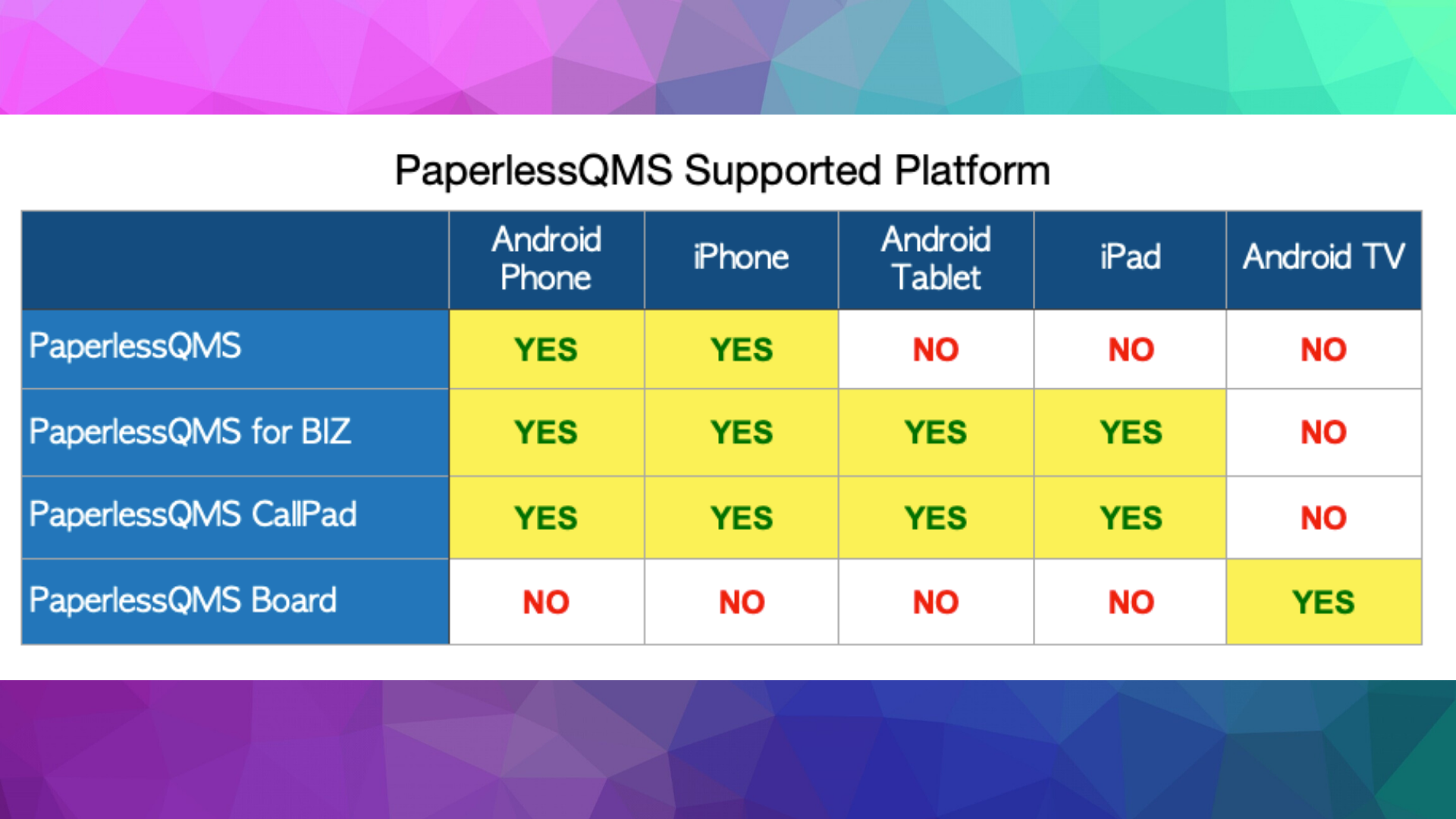 paperlessqms_supported_platform