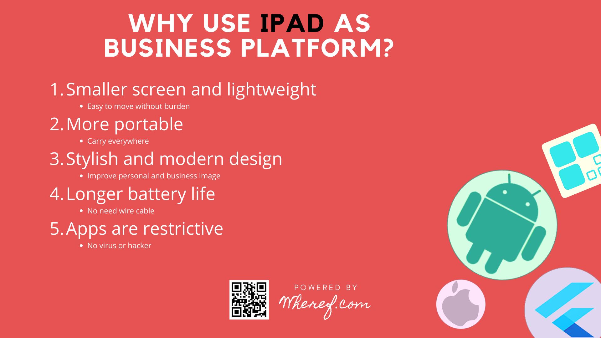 paperlessqms_why_ipad_platform